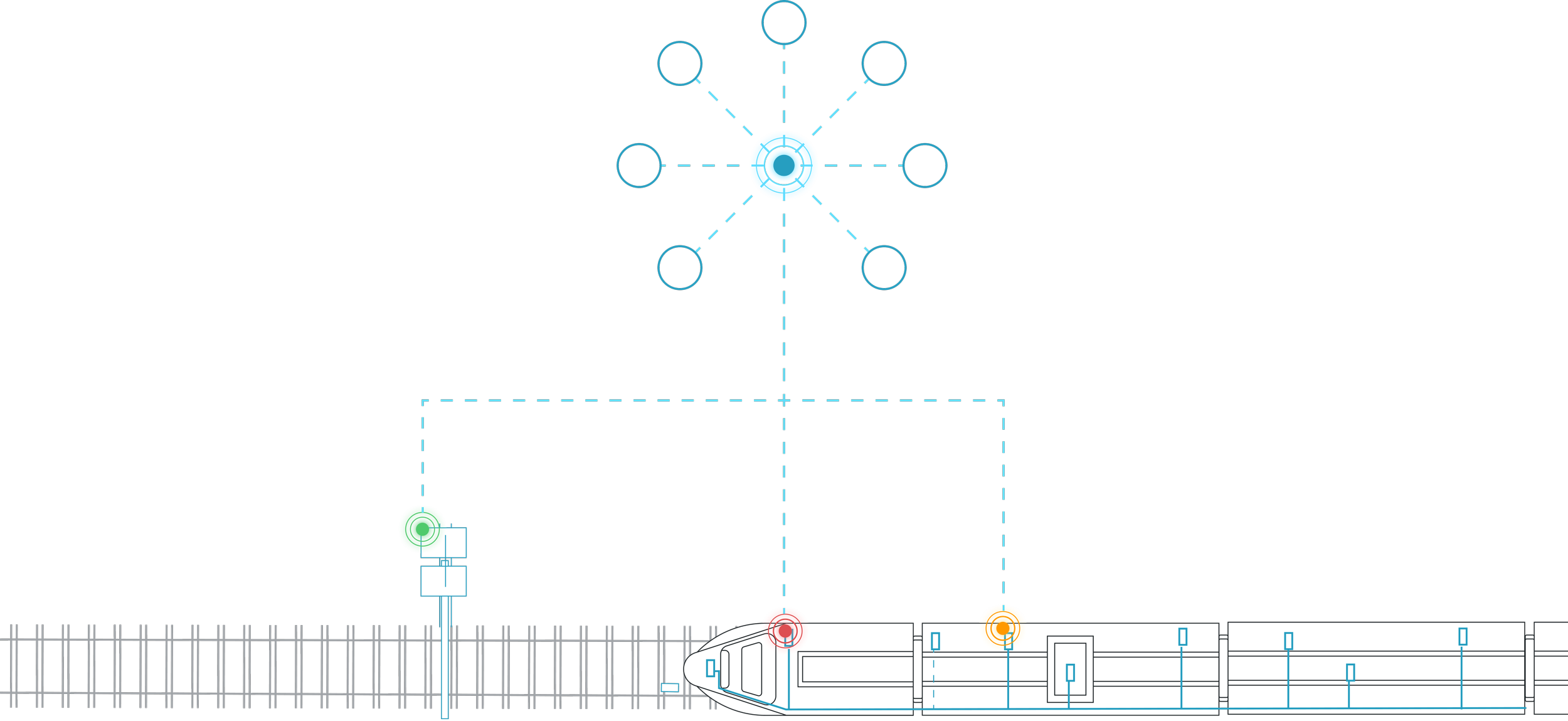 Aerial map of train and cell tower with alerts shown on the locomotive, track switch, wayside bungalow, and gate.