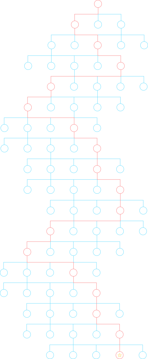 Illustration of a tree diagram. Doesn't convey any data.