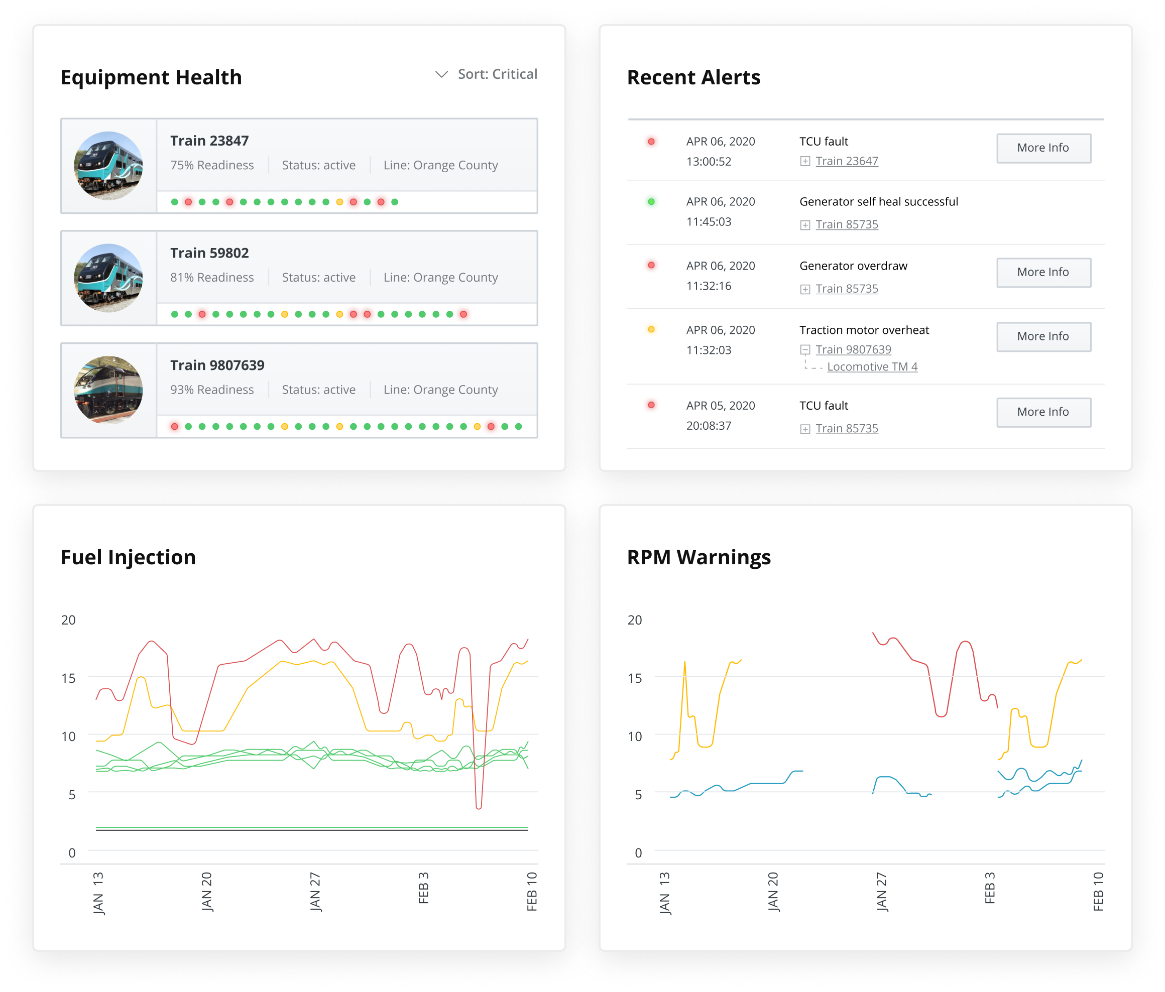 Shift5 Rails Dashboard