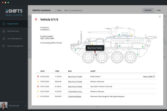Screenshot of a browser displaying a Shift5 webpage.